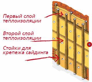 Установка второго слоя теплоизоляции под сайдинг